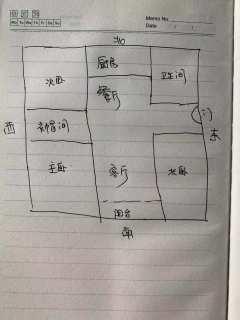 (南城区)新江南3室2厅2卫128.8万120m²中档装修出售